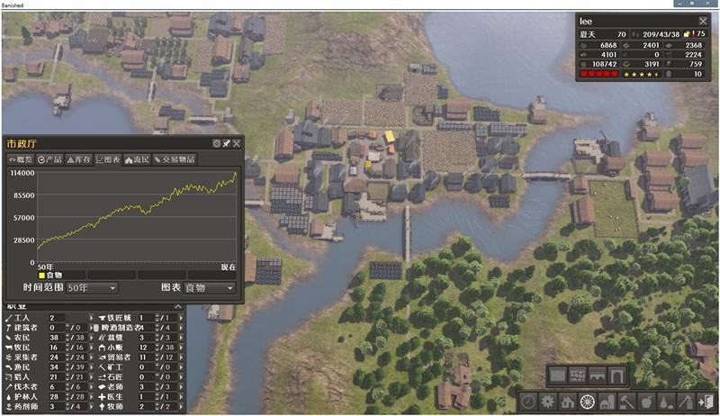 放逐之城人口怎么增加_放逐之城怎么增加人口