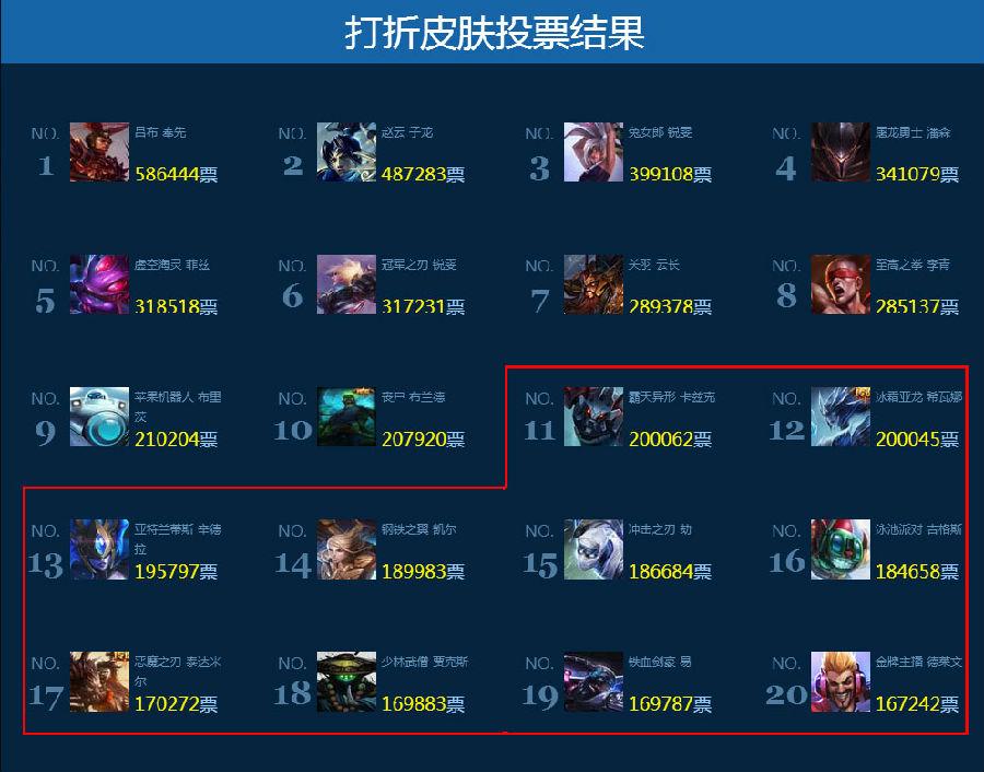 lol英雄联盟2014国庆节